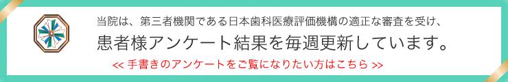 アイ歯科クリニック 綱島/新羽 歯医者の口コミ・評判