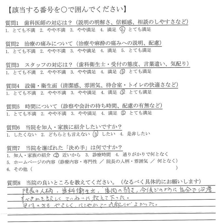 綱島/新羽 歯医者 口コミ